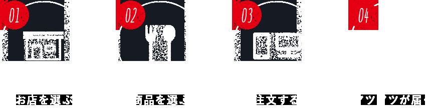 01.お店を選ぶ→02.商品を選ぶ→03.注文する→04.アツアツが届く